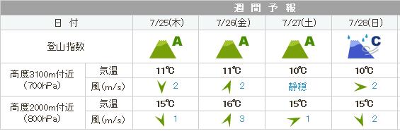 0727塩見岳.png