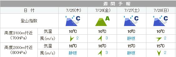 0727赤岳.png