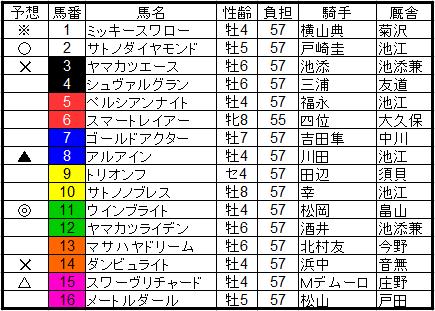 2018大阪杯.png