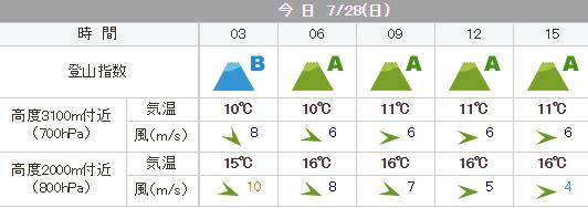 木曽駒.png
